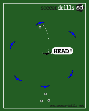 Head - Catch