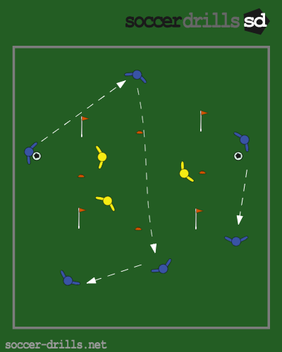 Big Square - Little Square Passing Game