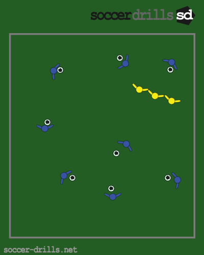 Soccer Chain Game - Fun Team Building Game