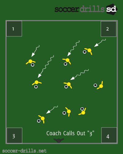 Soccer Corners Dribbling and Reaction Game